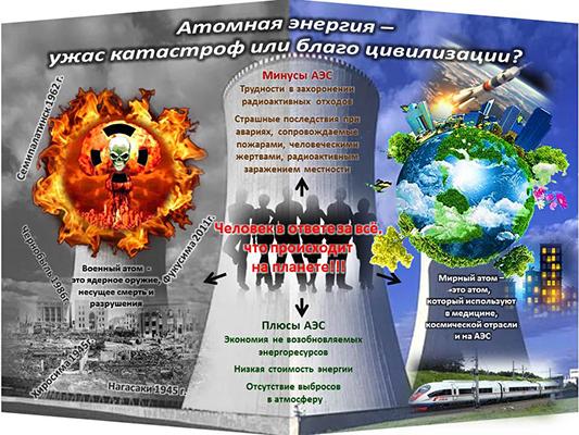 Ваганов Александр_ 9 лет_ Атомная энергия – ужас катастроф или благо цивилизации